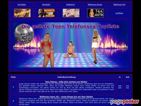 Details : Teen Telefonsex Top100
